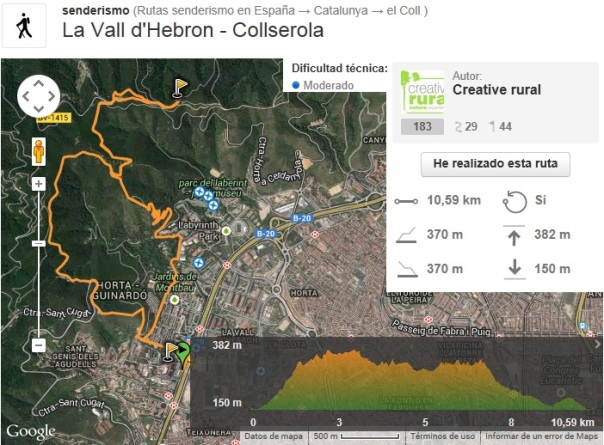 Vall d'Hebron- Collserola a wikiloc